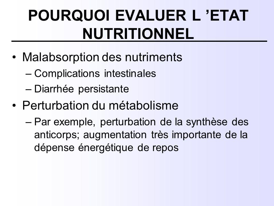 POURQUOI EVALUER L 'ETAT NUTRITIONNEL Malabsorption des nutriments –Complications intestinales –Diarrhée persistante Perturbation du métabolisme –Par