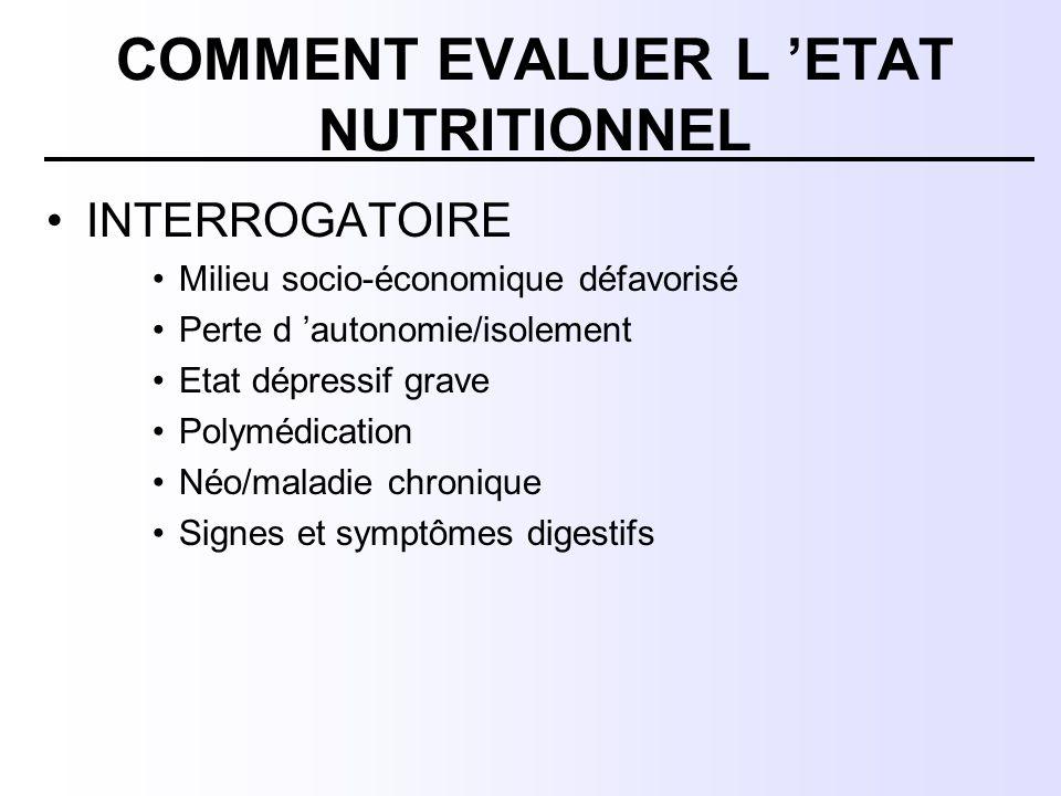 COMMENT EVALUER L 'ETAT NUTRITIONNEL INTERROGATOIRE Milieu socio-économique défavorisé Perte d 'autonomie/isolement Etat dépressif grave Polymédicatio