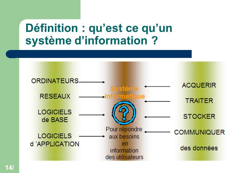 15/ Définition : qu'est ce qu'un système d'information .