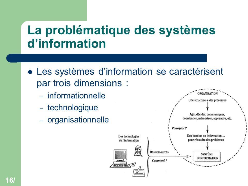 16/ La problématique des systèmes d'information Les systèmes d'information se caractérisent par trois dimensions : – informationnelle – technologique