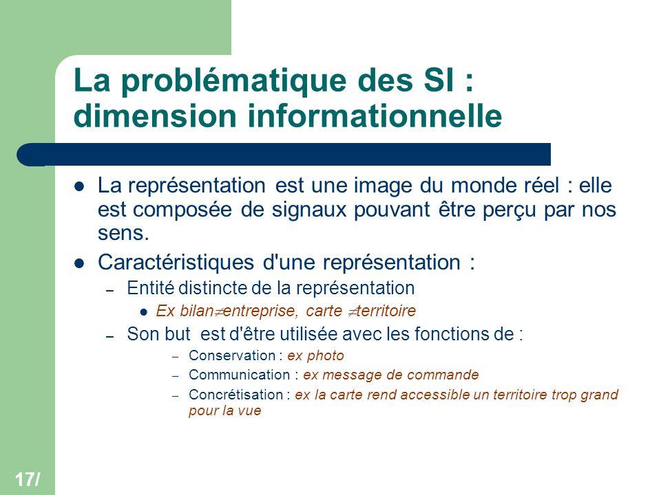 17/ La problématique des SI : dimension informationnelle La représentation est une image du monde réel : elle est composée de signaux pouvant être per