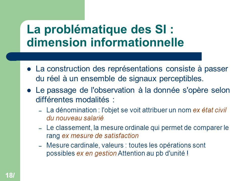 18/ La problématique des SI : dimension informationnelle La construction des représentations consiste à passer du réel à un ensemble de signaux percep