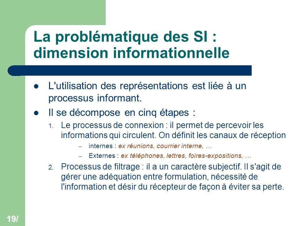 19/ La problématique des SI : dimension informationnelle L'utilisation des représentations est liée à un processus informant. Il se décompose en cinq