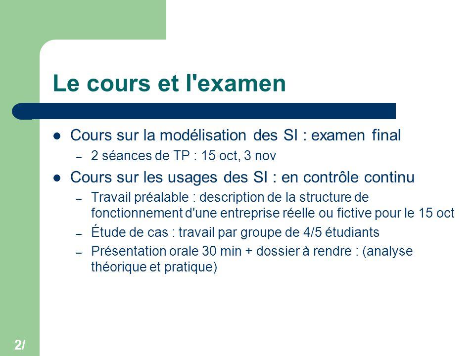 2/ Le cours et l'examen Cours sur la modélisation des SI : examen final – 2 séances de TP : 15 oct, 3 nov Cours sur les usages des SI : en contrôle co