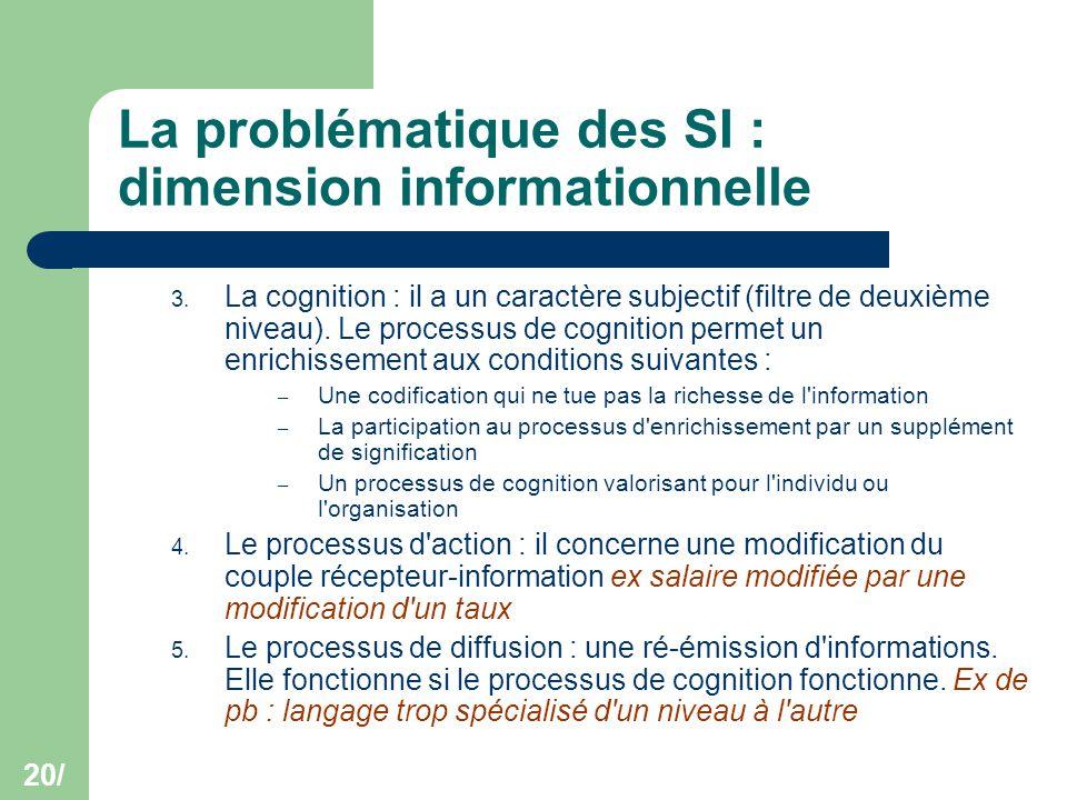 20/ La problématique des SI : dimension informationnelle 3. La cognition : il a un caractère subjectif (filtre de deuxième niveau). Le processus de co