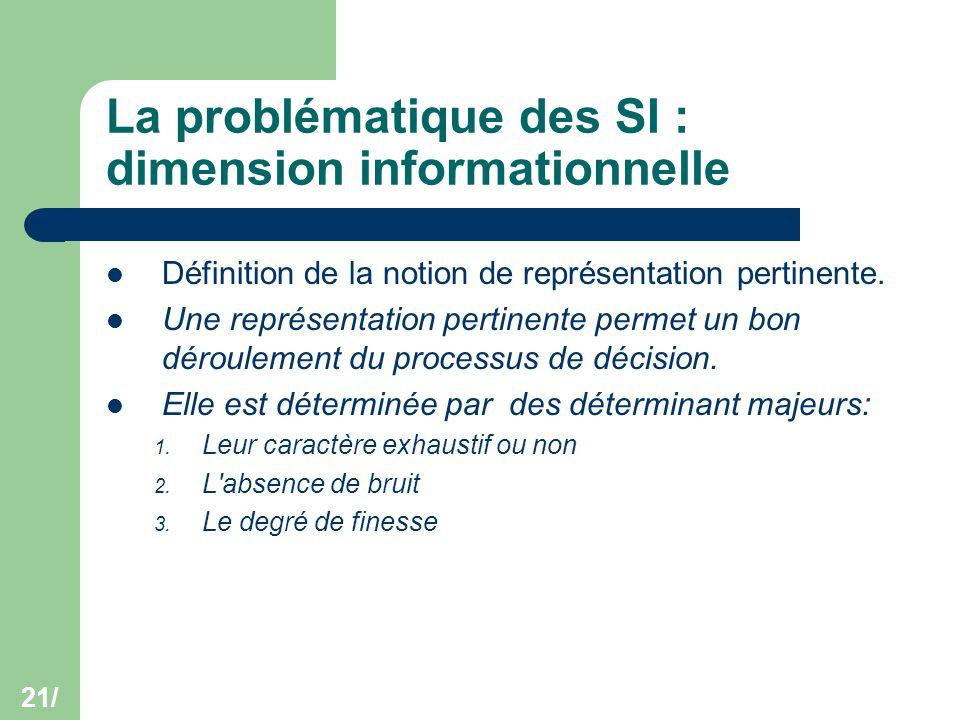 21/ La problématique des SI : dimension informationnelle Définition de la notion de représentation pertinente. Une représentation pertinente permet un