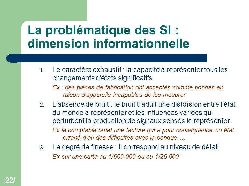22/ La problématique des SI : dimension informationnelle 1. Le caractère exhaustif : la capacité à représenter tous les changements d'états significat