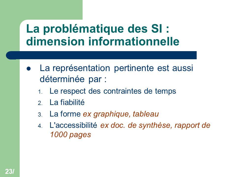 23/ La problématique des SI : dimension informationnelle La représentation pertinente est aussi déterminée par : 1. Le respect des contraintes de temp