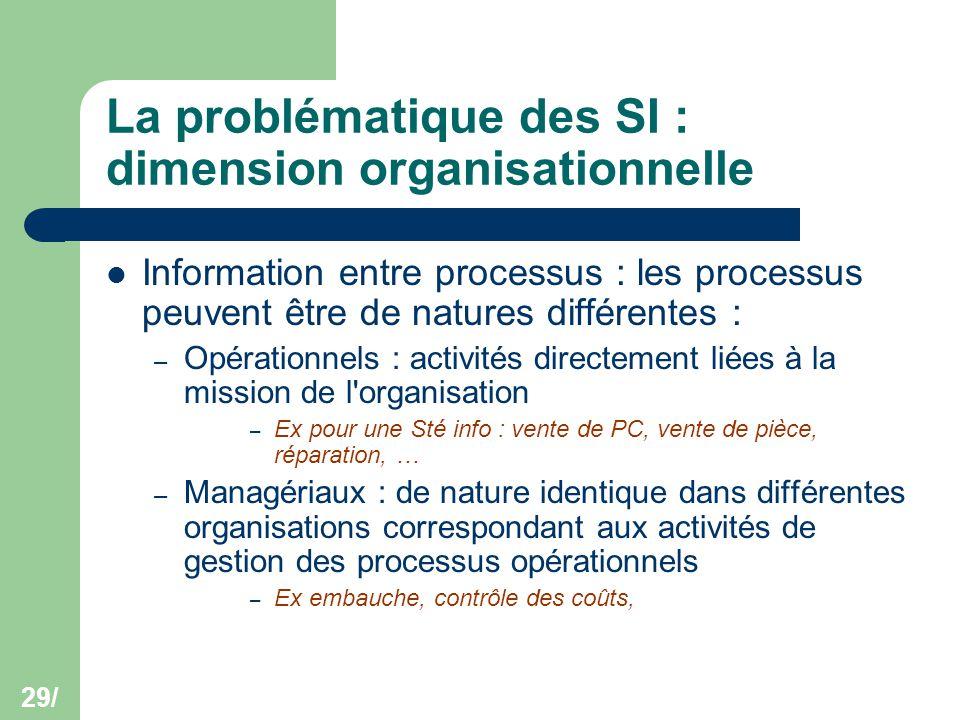 29/ La problématique des SI : dimension organisationnelle Information entre processus : les processus peuvent être de natures différentes : – Opératio