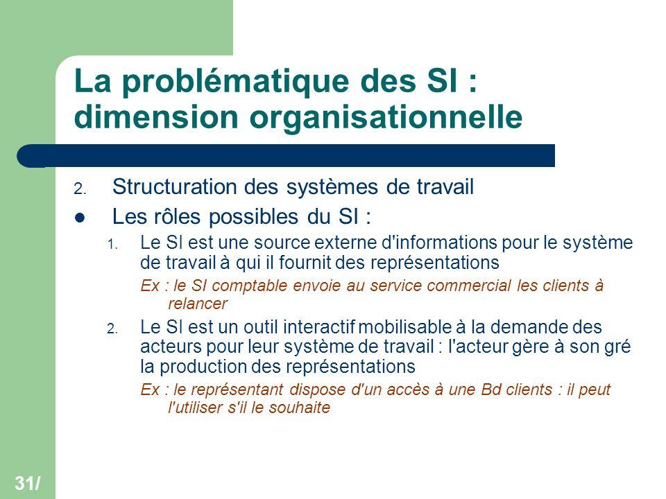 31/ La problématique des SI : dimension organisationnelle 2. Structuration des systèmes de travail Les rôles possibles du SI : 1. Le SI est une source