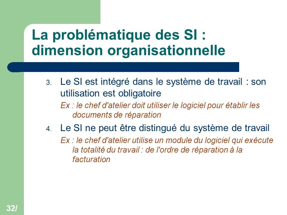 32/ La problématique des SI : dimension organisationnelle 3. Le SI est intégré dans le système de travail : son utilisation est obligatoire Ex : le ch