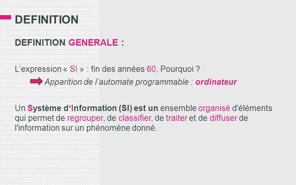DEFINITION DEFINITION GENERALE : L'expression « SI » : fin des années 60, Pourquoi ? Apparition de l'automate programmable : ordinateur Un Système d'I