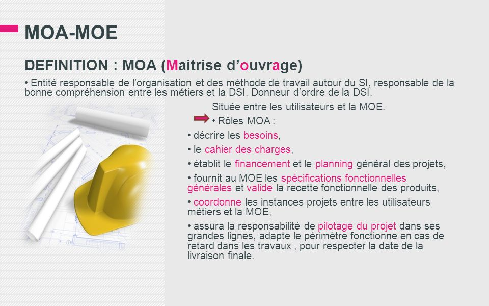 MOA-MOE DEFINITION : MOA (Maitrise d'ouvrage) Entité responsable de l'organisation et des méthode de travail autour du SI, responsable de la bonne com