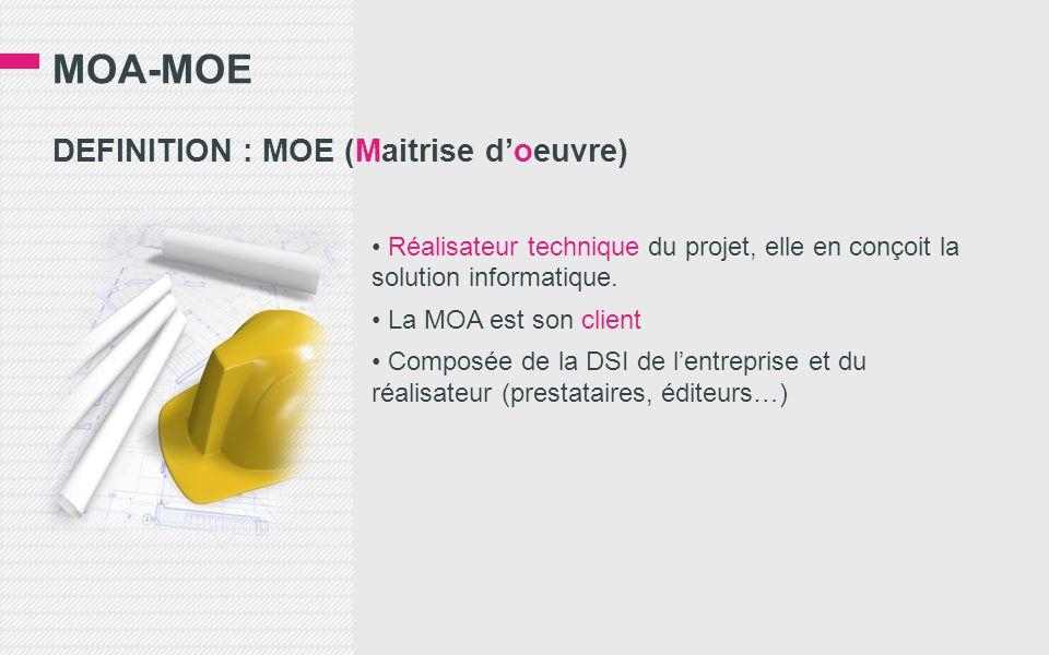 MOA-MOE DEFINITION : MOE (Maitrise d'oeuvre) Réalisateur technique du projet, elle en conçoit la solution informatique. La MOA est son client Composée