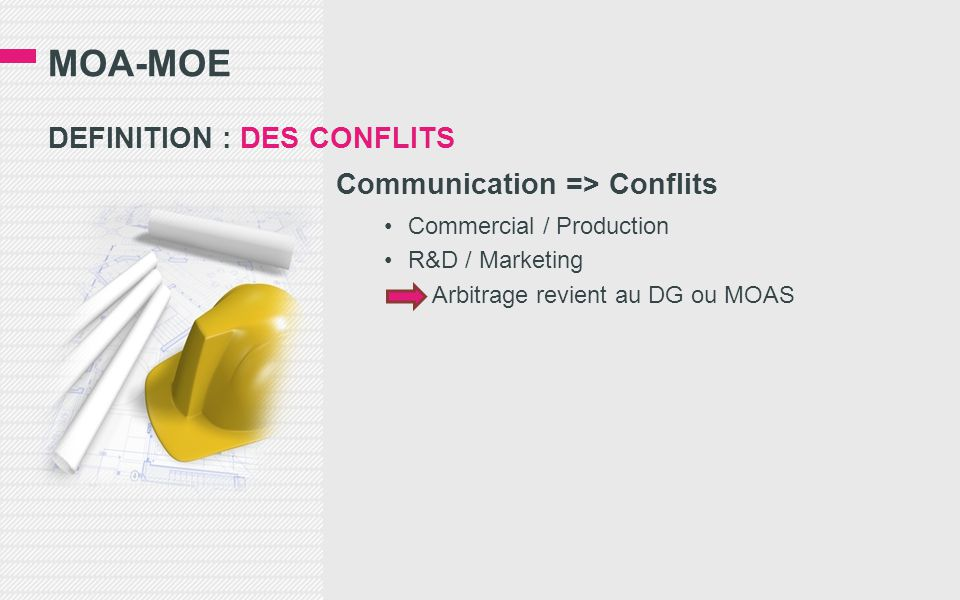 MOA-MOE DEFINITION : DES CONFLITS Communication => Conflits Commercial / Production R&D / Marketing Arbitrage revient au DG ou MOAS