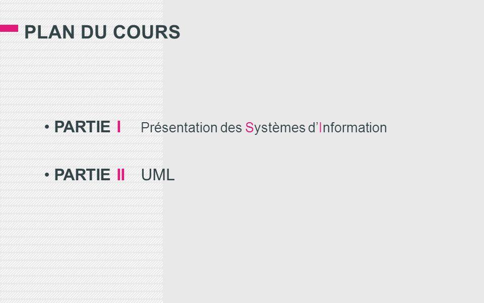 PLAN DU COURS PARTIE I Présentation des Systèmes d'Information PARTIE II UML