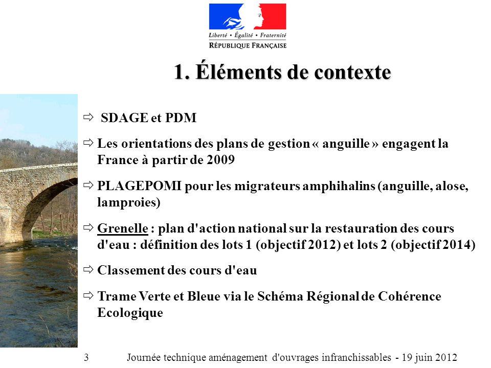 Journée technique aménagement d ouvrages infranchissables - 19 juin 2012 3  SDAGE et PDM  Les orientations des plans de gestion « anguille » engagent la France à partir de 2009  PLAGEPOMI pour les migrateurs amphihalins (anguille, alose, lamproies)  Grenelle : plan d action national sur la restauration des cours d eau : définition des lots 1 (objectif 2012) et lots 2 (objectif 2014)  Classement des cours d eau  Trame Verte et Bleue via le Schéma Régional de Cohérence Ecologique 1.