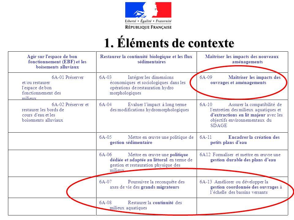 Journée technique aménagement d ouvrages infranchissables - 19 juin 2012 4 1.