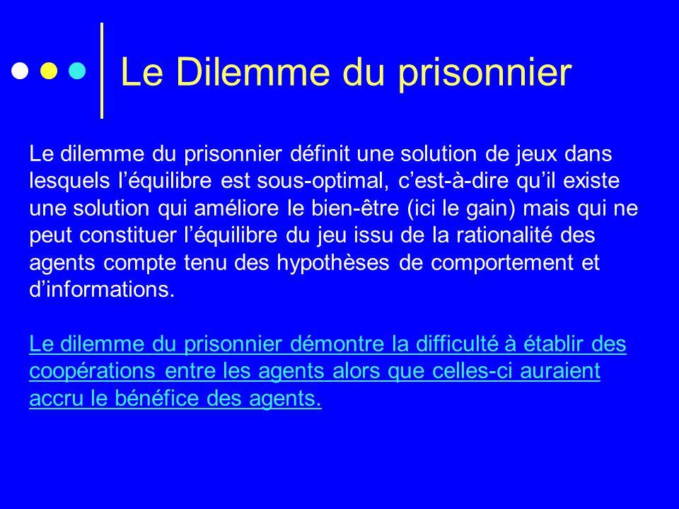 Le Dilemme du prisonnier Le dilemme du prisonnier définit une solution de jeux dans lesquels l'équilibre est sous-optimal, c'est-à-dire qu'il existe une solution qui améliore le bien-être (ici le gain) mais qui ne peut constituer l'équilibre du jeu issu de la rationalité des agents compte tenu des hypothèses de comportement et d'informations.