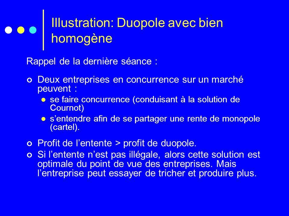 Illustration: Duopole avec bien homogène  2 joueurs :  2 entreprises (A et B) produisant le même bien  2 stratégies :  Produire la quantité de duopole  Produire la quantité d'entente inférieure Etant donnés 2 joueurs et 2 stratégies, le marché peut se trouver dans 4 cas de figure différents.