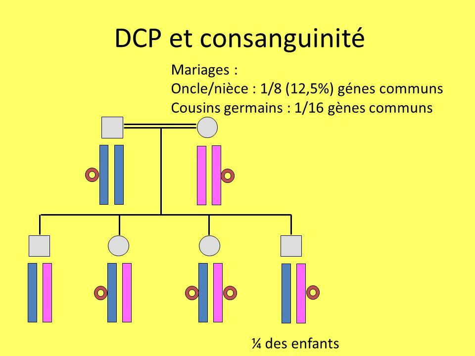 GENES CONNUS POUR POUVOIR DONNER UNE DCP GèneFonctionSitus/FlagelleMicroscopie électroniqueDysfonction ciliairePrévalence DNAI1DynéineSS/SI infertilitéBED absentImmobile2-10% DNAI2DynéineSS/SIBED absentImmobile< 1% DNAH5DynéineSS/SIBED absentImmobile15-25% DNAH11DynéineSS/SINormalRaide hyperkinétique< 7% DNAL1DynéineSIBED absentLent ou immobile<< 1% DNAAF1AssemblageSS/SI infertilitéBED & BID absentsImmobile>> 1% DNAAF2AssemblageSS/SIBED & BID absentsImmobile<< 1% DNAAF3Assemblage BID & BEDSS/SI, infertilitéBED & BID absents cils et flagellesImmobile11% absence BED & BID RSPH1Fibres radiairesSS, infertilité masc & féminine Microtubules centraux absentsmouvement rotatoire~ 3% .