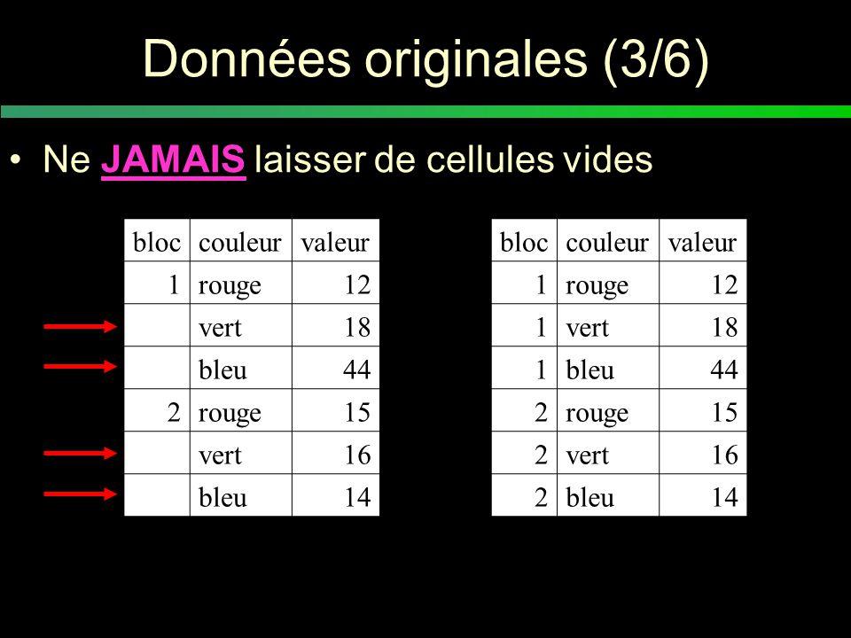 Données originales (3/6) Ne JAMAIS laisser de cellules vides bloccouleurvaleur 1rouge12 vert18 bleu44 2rouge15 vert16 bleu14 bloccouleurvaleur 1rouge12 1vert18 1bleu44 2rouge15 2vert16 2bleu14