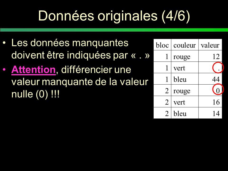Données originales (5/6) Être constant dans les codes : ABBA ≠ abba ≠ Abba Codage des données numériques avec «.