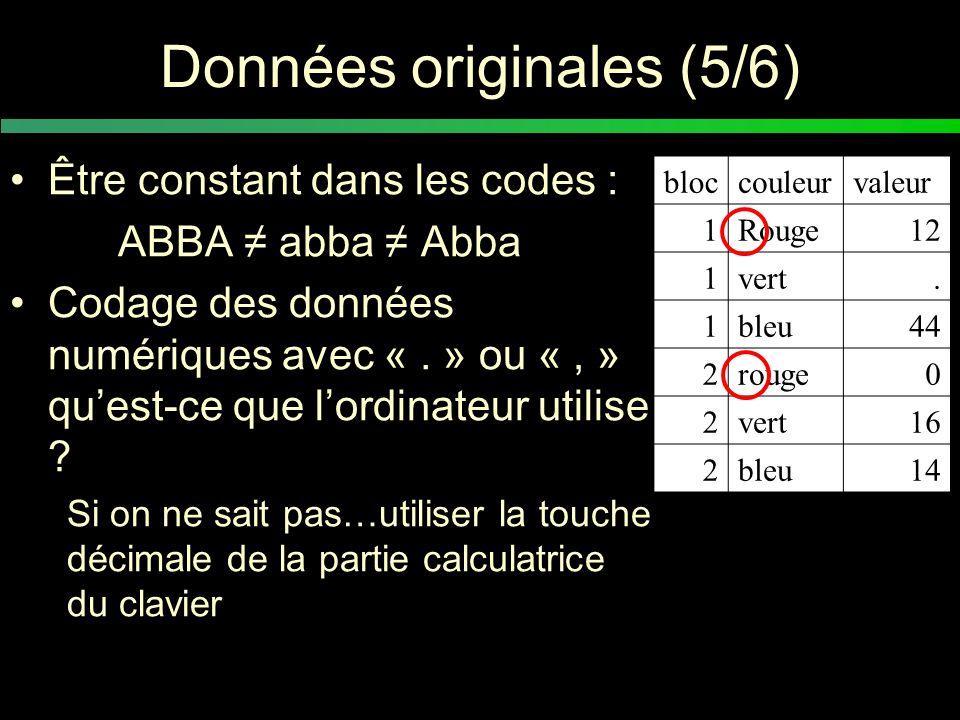 Données originales (6/6) Inclure les cas où les espèces n'ont pas été observées (écologie !!!) EspèceSiteAbondance A12 B15 A24 C23 B35 C42 EspèceSiteAbondance A12 B15 C10 A24 B20 C23 A30 B35 C30 A40 B40 C42