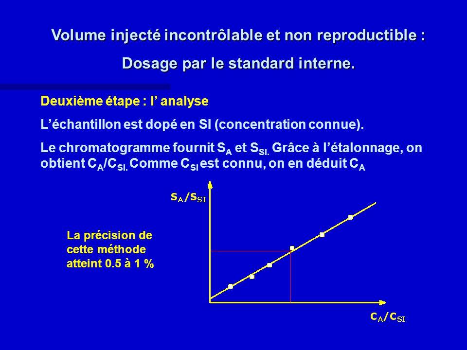 Volume injecté incontrôlable et non reproductible : Dosage par le standard interne. Deuxième étape : l' analyse L'échantillon est dopé en SI (concentr