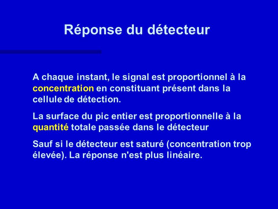Réponse du détecteur A chaque instant, le signal est proportionnel à la concentration en constituant présent dans la cellule de détection. La surface