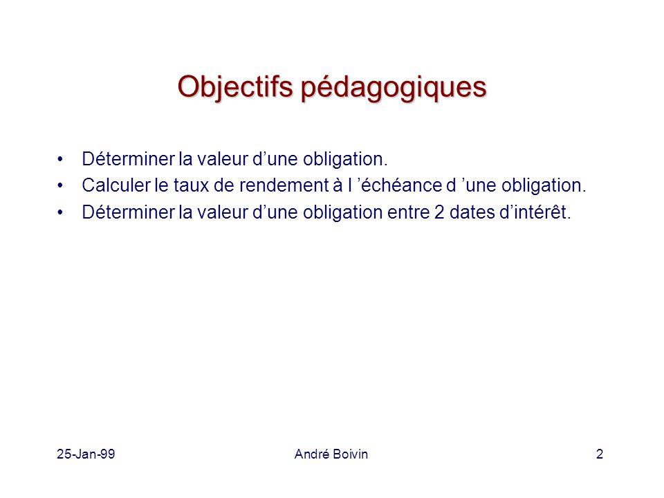 25-Jan-99André Boivin3 Évaluation des obligations: Terminologie et concepts fondamentaux Valeur nominale ou valeur au pair: valeur inscrite au recto de l 'obligation.