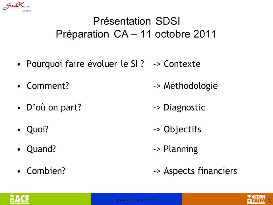 Présentation SDSI Préparation CA – 11 octobre 2011 Pourquoi faire évoluer le SI ? -> Contexte Comment? -> Méthodologie D'où on part?-> Diagnostic Quoi