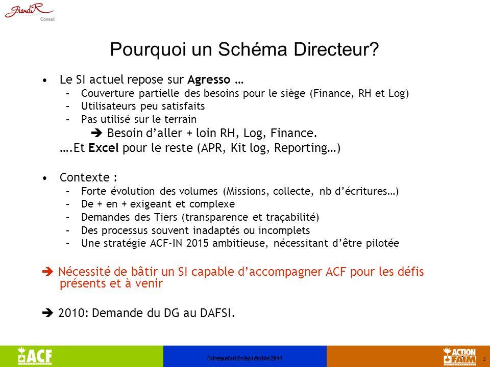 Pourquoi un Schéma Directeur? Le SI actuel repose sur Agresso … –Couverture partielle des besoins pour le siège (Finance, RH et Log) –Utilisateurs peu
