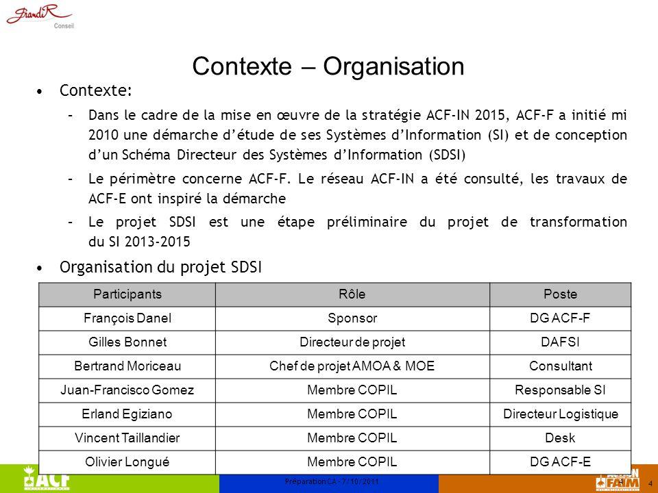 Contexte – Organisation Contexte: –Dans le cadre de la mise en œuvre de la stratégie ACF-IN 2015, ACF-F a initié mi 2010 une démarche d'étude de ses S