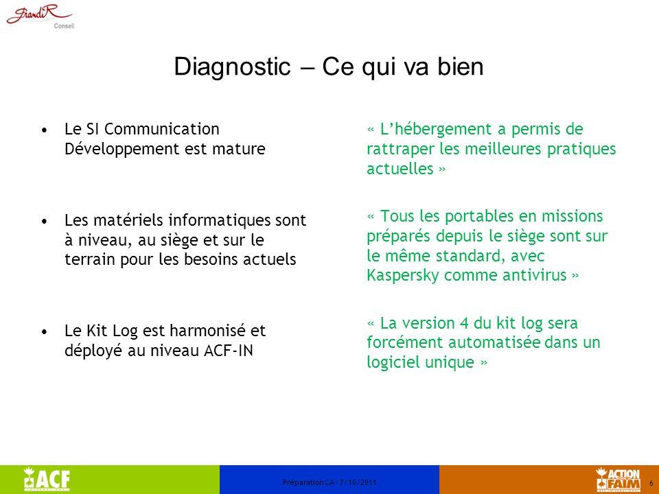 Diagnostic – Ce qui va bien Le SI Communication Développement est mature Les matériels informatiques sont à niveau, au siège et sur le terrain pour le