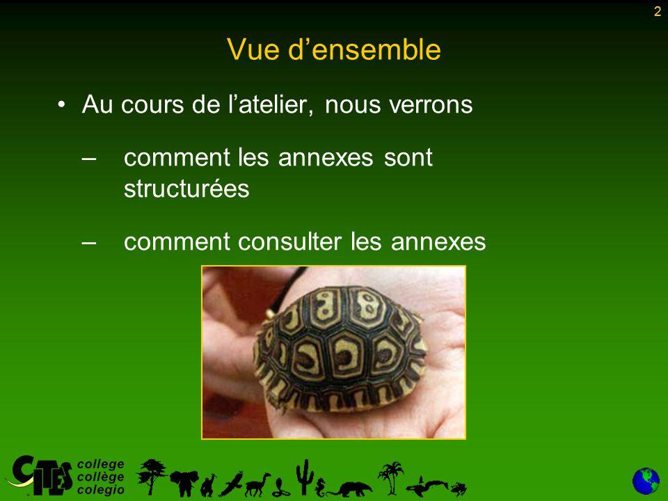 23 Secrétariat CITES Genève