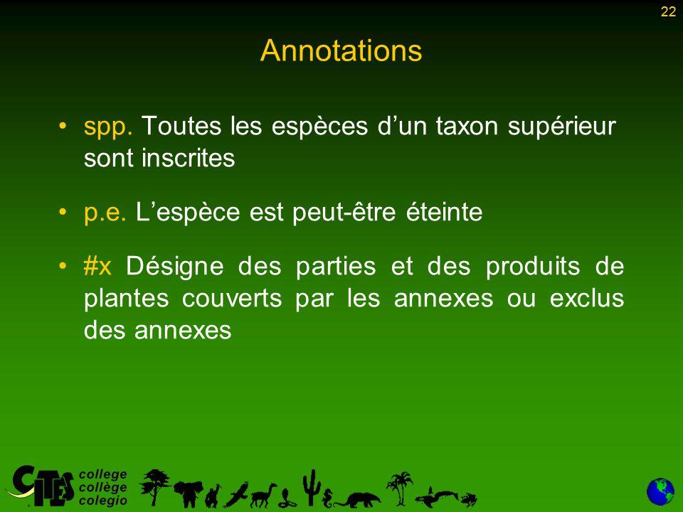22 Annotations spp. Toutes les espèces d'un taxon supérieur sont inscrites p.e.