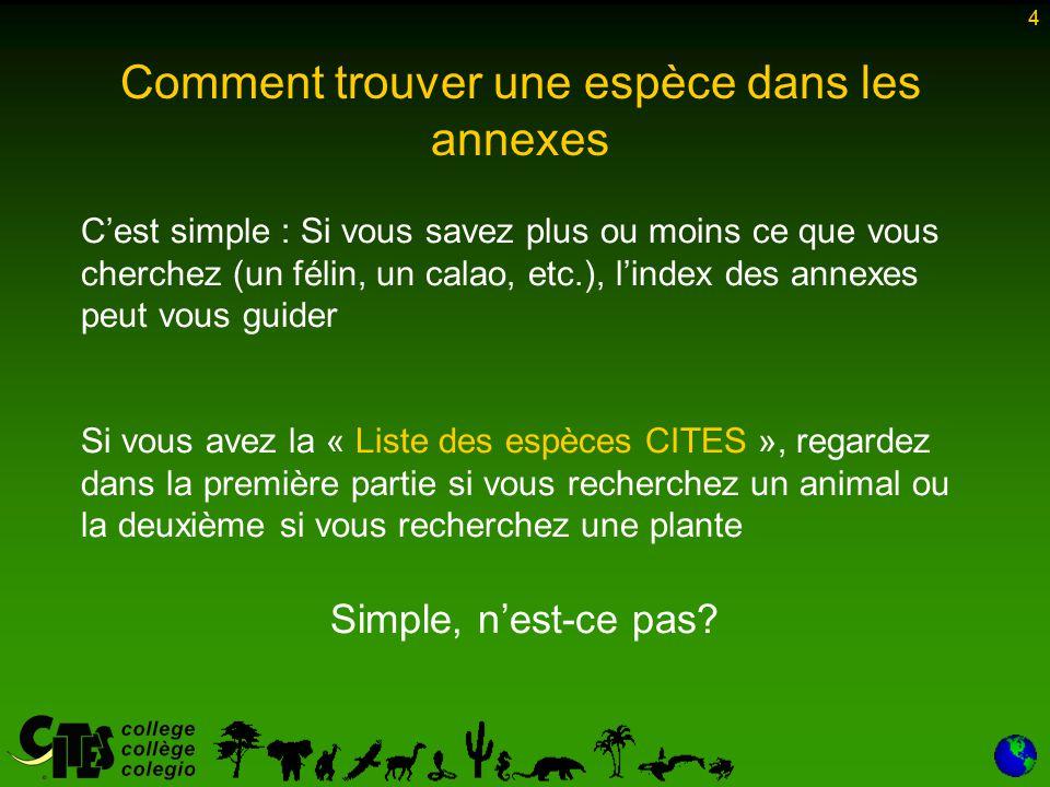 4 C'est simple : Si vous savez plus ou moins ce que vous cherchez (un félin, un calao, etc.), l'index des annexes peut vous guider Si vous avez la « Liste des espèces CITES », regardez dans la première partie si vous recherchez un animal ou la deuxième si vous recherchez une plante Simple, n'est-ce pas.