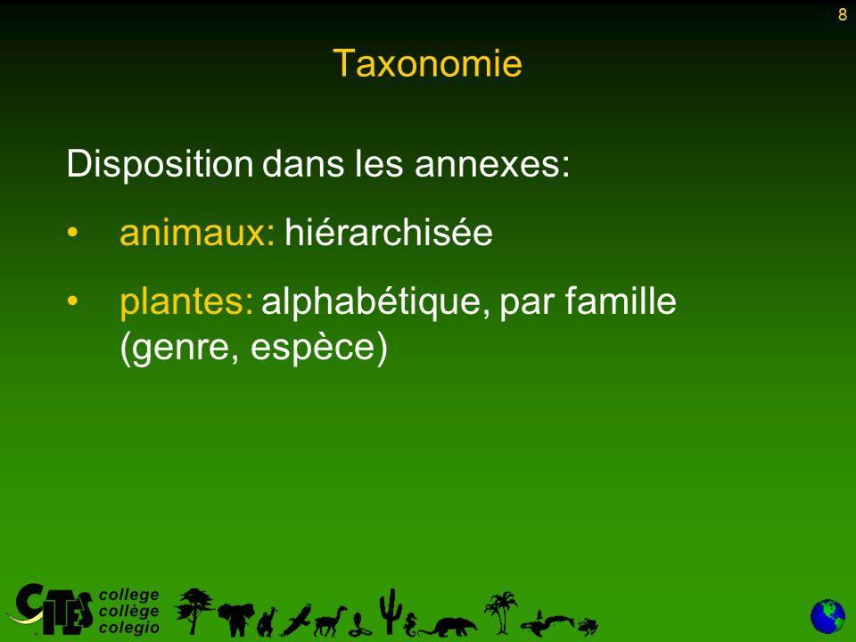 9 Taxonomie Pour trouver une espèce végétale, par exemple Picrorhiza kurrooa, il faut savoir à quelle famille elle appartient Scrophulariaceae