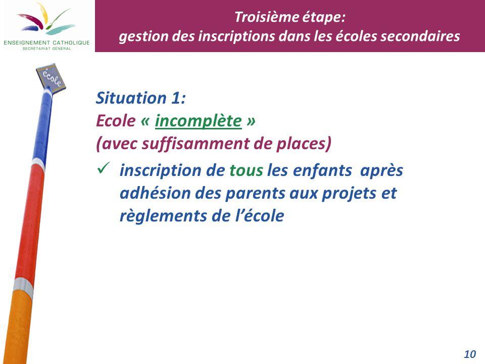 10 Situation 1: Ecole « incomplète » (avec suffisamment de places) inscription de tous les enfants après adhésion des parents aux projets et règlements de l'école Troisième étape: gestion des inscriptions dans les écoles secondaires