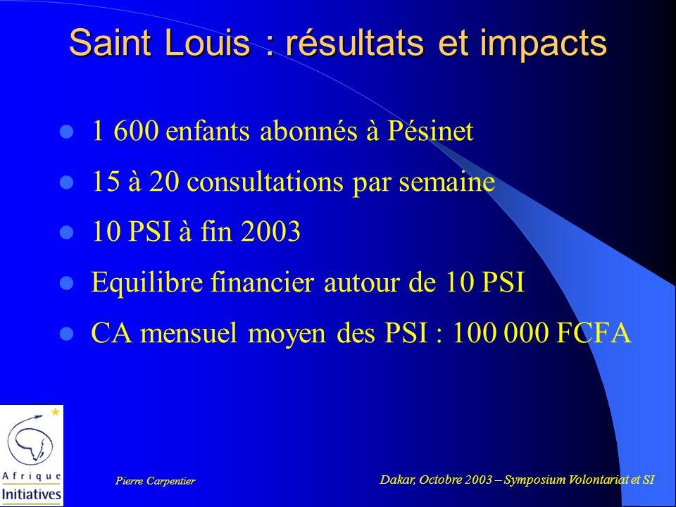 Dakar, Octobre 2003 – Symposium Volontariat et SI Pierre Carpentier Saint Louis : résultats et impacts 1 600 enfants abonnés à Pésinet 15 à 20 consultations par semaine 10 PSI à fin 2003 Equilibre financier autour de 10 PSI CA mensuel moyen des PSI : 100 000 FCFA