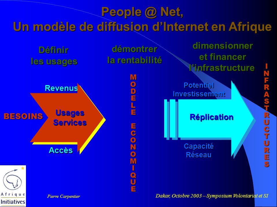 Dakar, Octobre 2003 – Symposium Volontariat et SI Pierre Carpentier People @ Net, Un modèle de diffusion d'Internet en Afrique démontrer la rentabilité MODELE ECONOMIQUEMODELE ECONOMIQUEMODELE ECONOMIQUEMODELE ECONOMIQUE BESOINS Accès Revenus Usages Services Définir les usages Capacité Réseau Potentiel Investissement INFRASTRUCTURESINFRASTRUCTURESINFRASTRUCTURESINFRASTRUCTURES Réplicationdimensionner et financer l'infrastructure