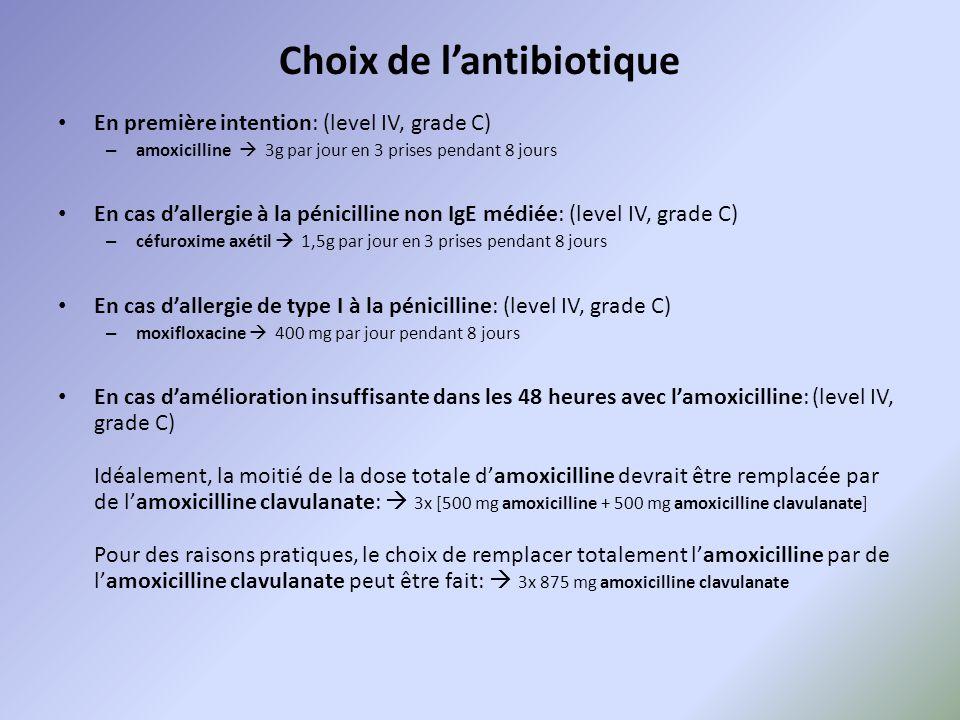 Choix de l'antibiotique En première intention: (level IV, grade C) – amoxicilline  3g par jour en 3 prises pendant 8 jours En cas d'allergie à la pén