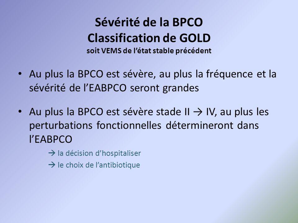 Sévérité de la BPCO Classification de GOLD soit VEMS de l'état stable précédent Au plus la BPCO est sévère, au plus la fréquence et la sévérité de l'E