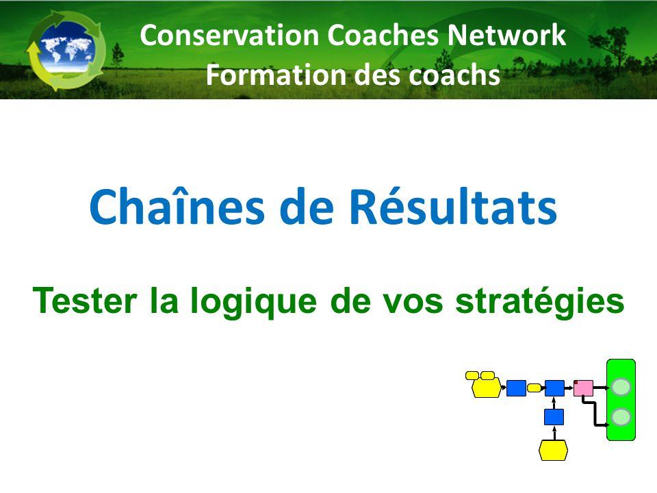 Chaînes de Résultats Conservation Coaches Network Formation des coachs Tester la logique de vos stratégies