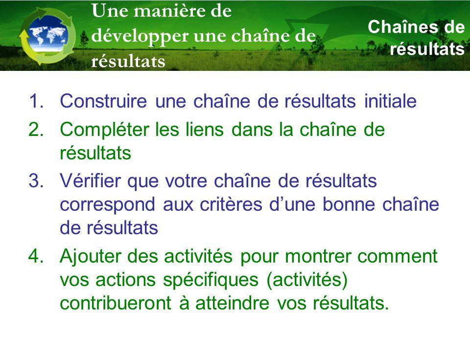 Une manière de développer une chaîne de résultats 1.Construire une chaîne de résultats initiale 2.Compléter les liens dans la chaîne de résultats 3.Vérifier que votre chaîne de résultats correspond aux critères d'une bonne chaîne de résultats 4.Ajouter des activités pour montrer comment vos actions spécifiques (activités) contribueront à atteindre vos résultats.