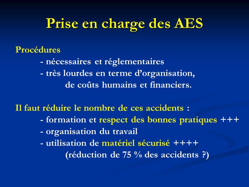Prise en charge des AES Procédures - nécessaires et réglementaires - très lourdes en terme d'organisation, de coûts humains et financiers. Il faut réd