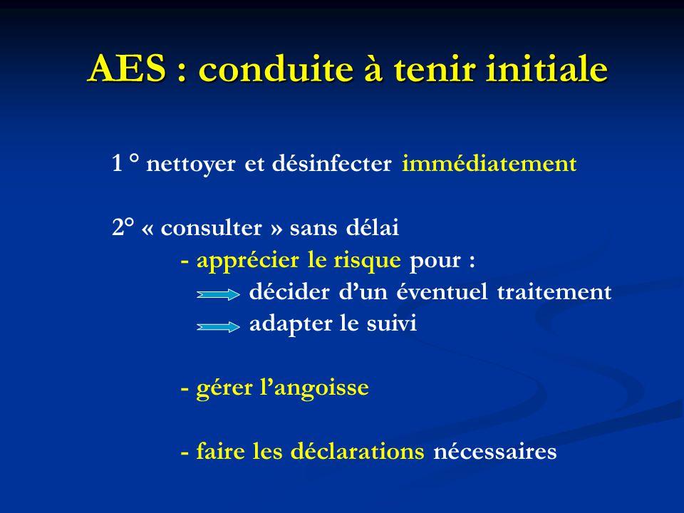 AES : apprécier le risque Notion floue et subjective dont toute la conduite ultérieure va dépendre.