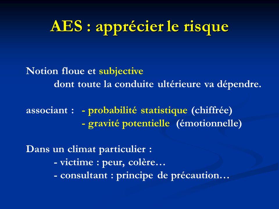 AES : apprécier le risque Notion floue et subjective dont toute la conduite ultérieure va dépendre. associant :- probabilité statistique (chiffrée) -