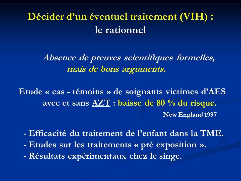 Décider d'un éventuel traitement (VIH) : le rationnel Diminution des contaminations professionnelles effets des traitement post exposition .